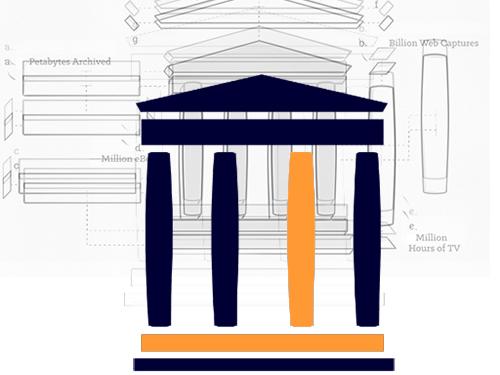 Adoptez le réflexe Internet Archive !